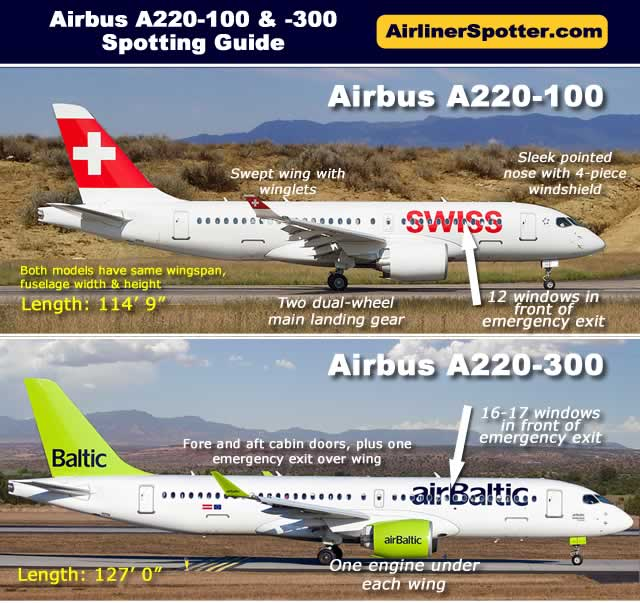 Side-by-side comparison of the Airbus A220-100 and 220-300, with two engines mounted under the wings, winglets, two dual-wheel main landing gear and four-piece windshield.
