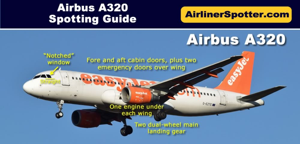 "The A320 has two engines under the wings, two dual-wheel main landing gear, two cabin doors along the fuselage, two emergency exits over the wing, and the classic Airbus nose featuring the ""notched"" window.\"