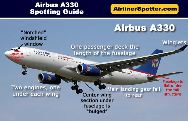 Airbus A330 spotter's guide