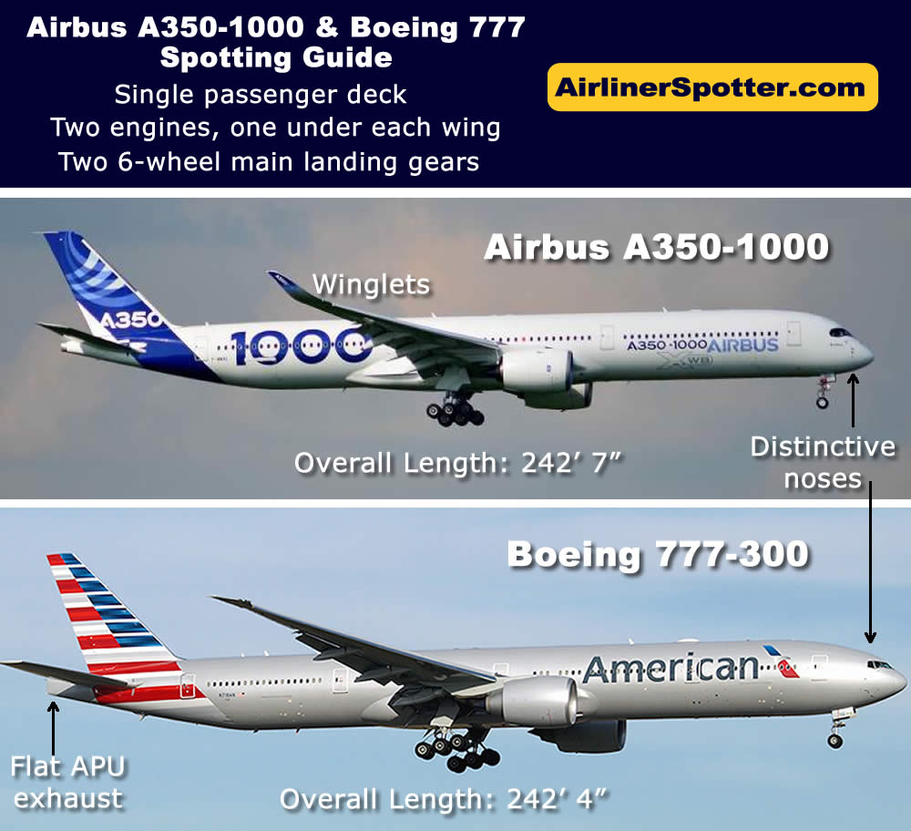 Boeing 777-300 and Airbus A350-1000 Side-by-Side Comparison