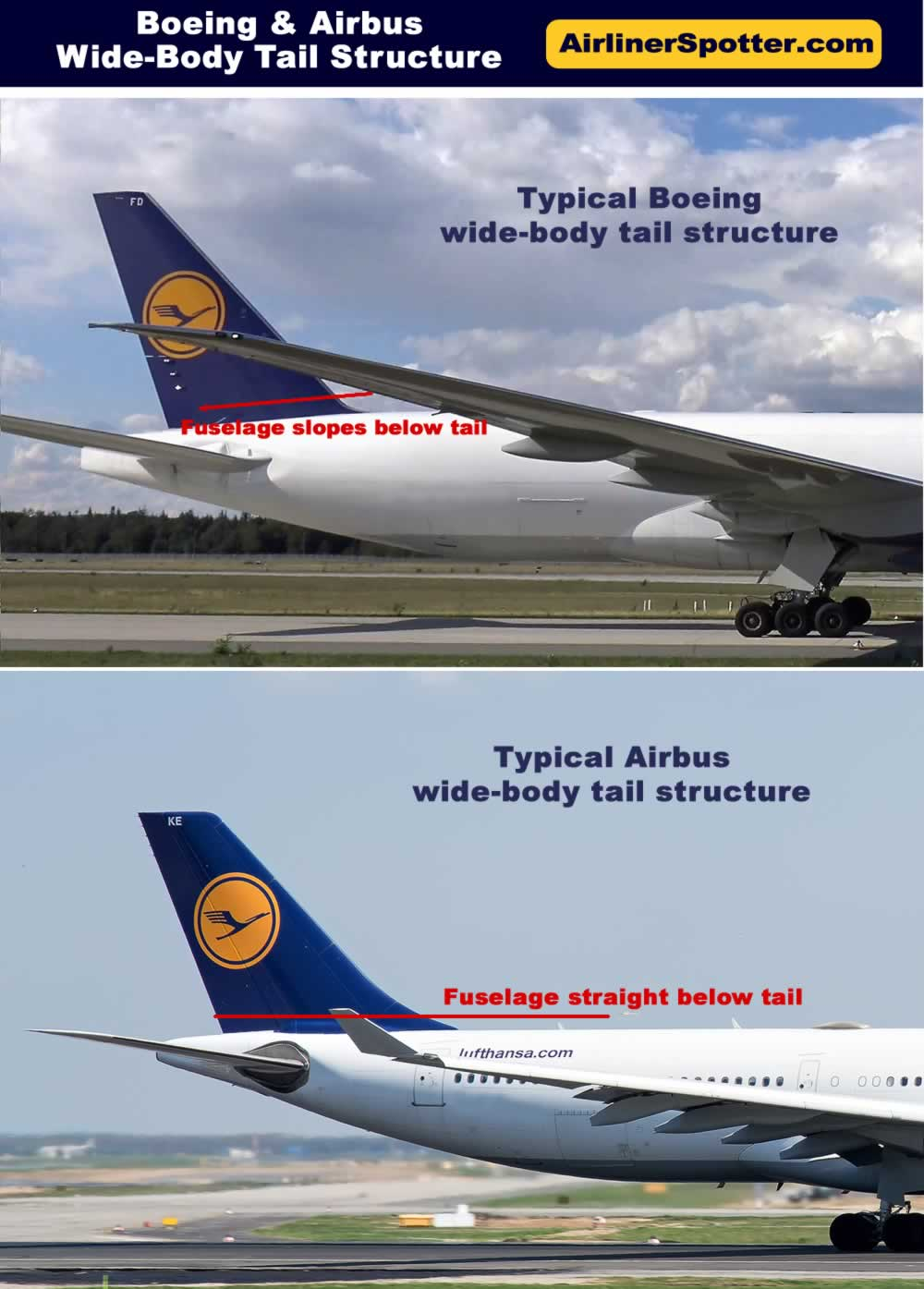 Comparison of typical Boeing wide-body tail structure (top) compared with a typical Airbus structure (bottom) which has more of a straight alignment across the bottom of the tail
