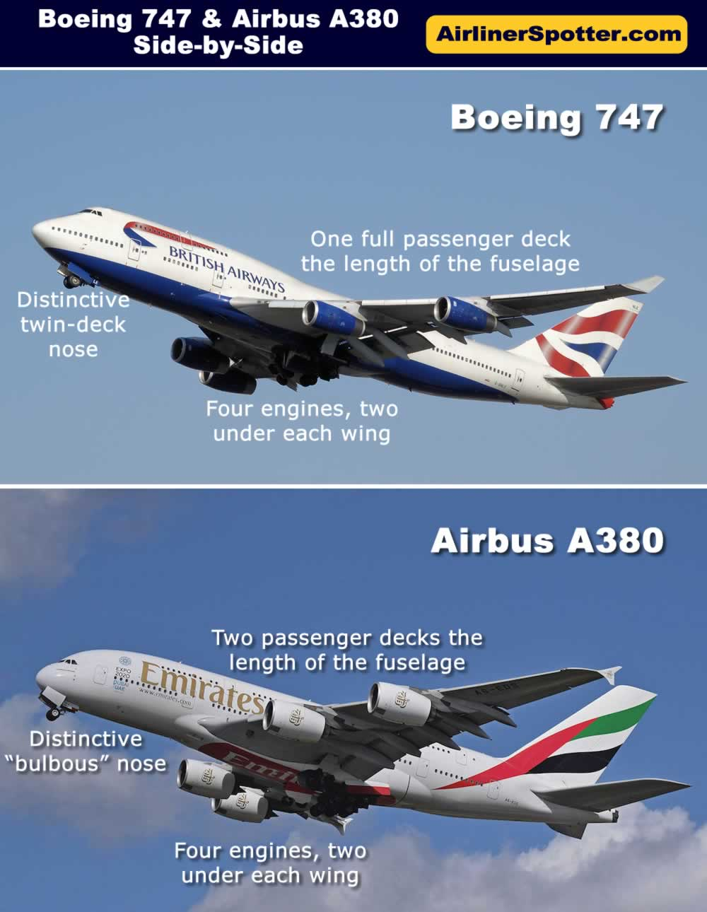 Side-by-side comparison of the Boeing 747 (top) and Airbus A380 (below)