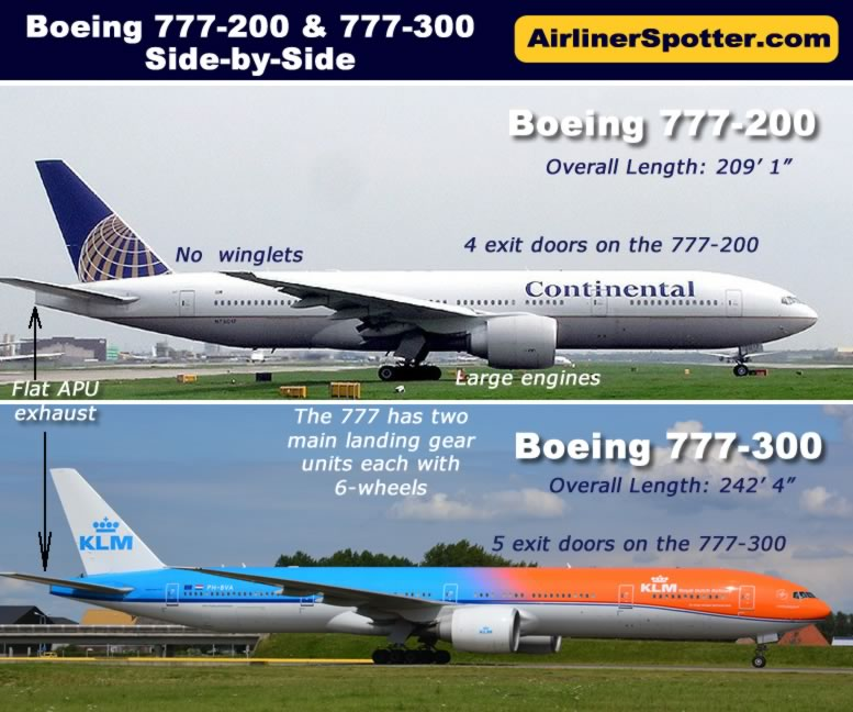 Spotting tips for the Boeing 777-200 (top) and Boeing 777-300 (below)