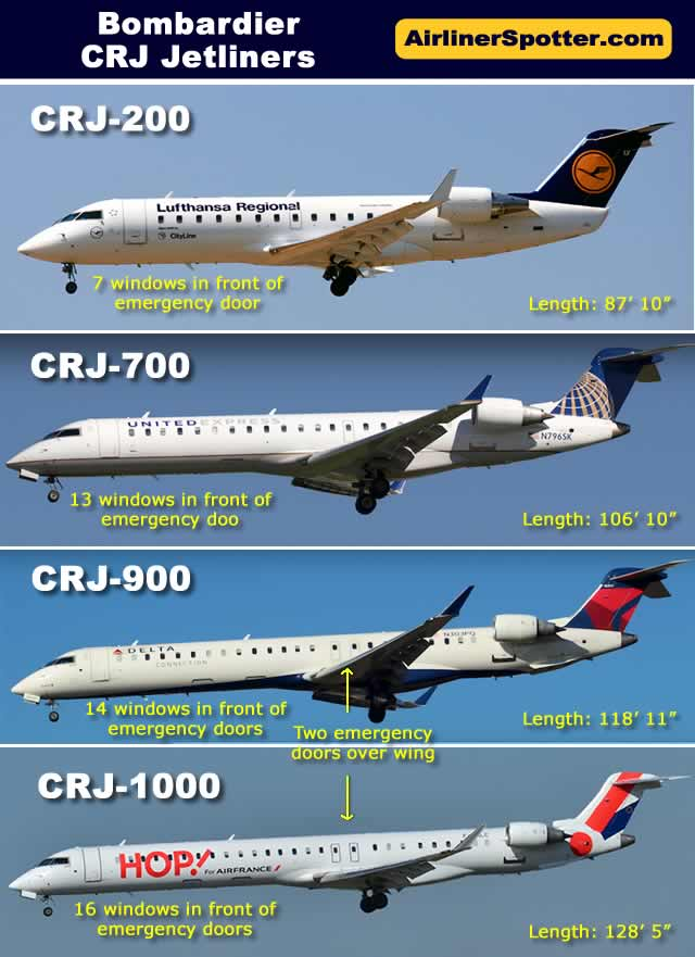 side-by-side comparison and spotting guide of the Bombardier CRJ-200, CRJ-700, CRJ-900 and CRJ-1000 regional jets