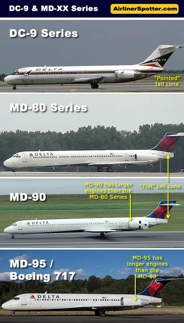 Side-by-side comparison of the DC-9, MD-80 Series, MD-90 and Boeing 717